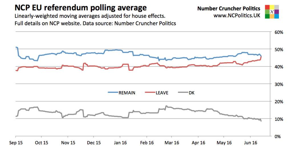 brexit-polls-20160613